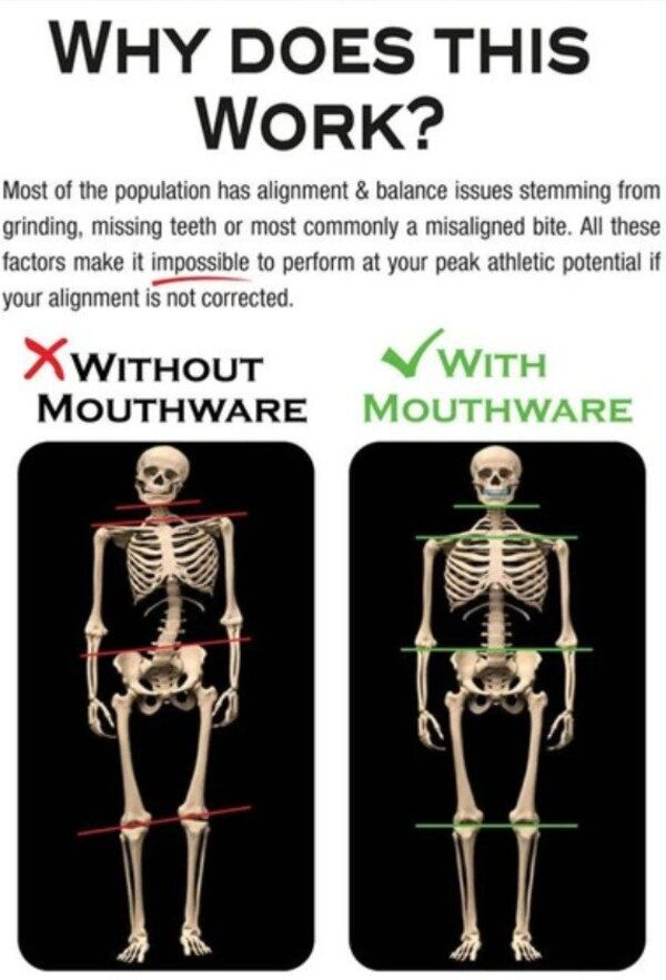 postural changes from using a performance mouthpiece